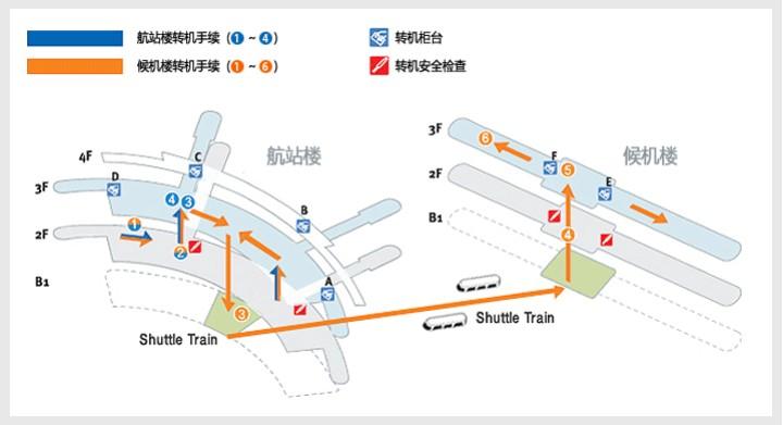 首尔仁川国际机场航站楼平面图